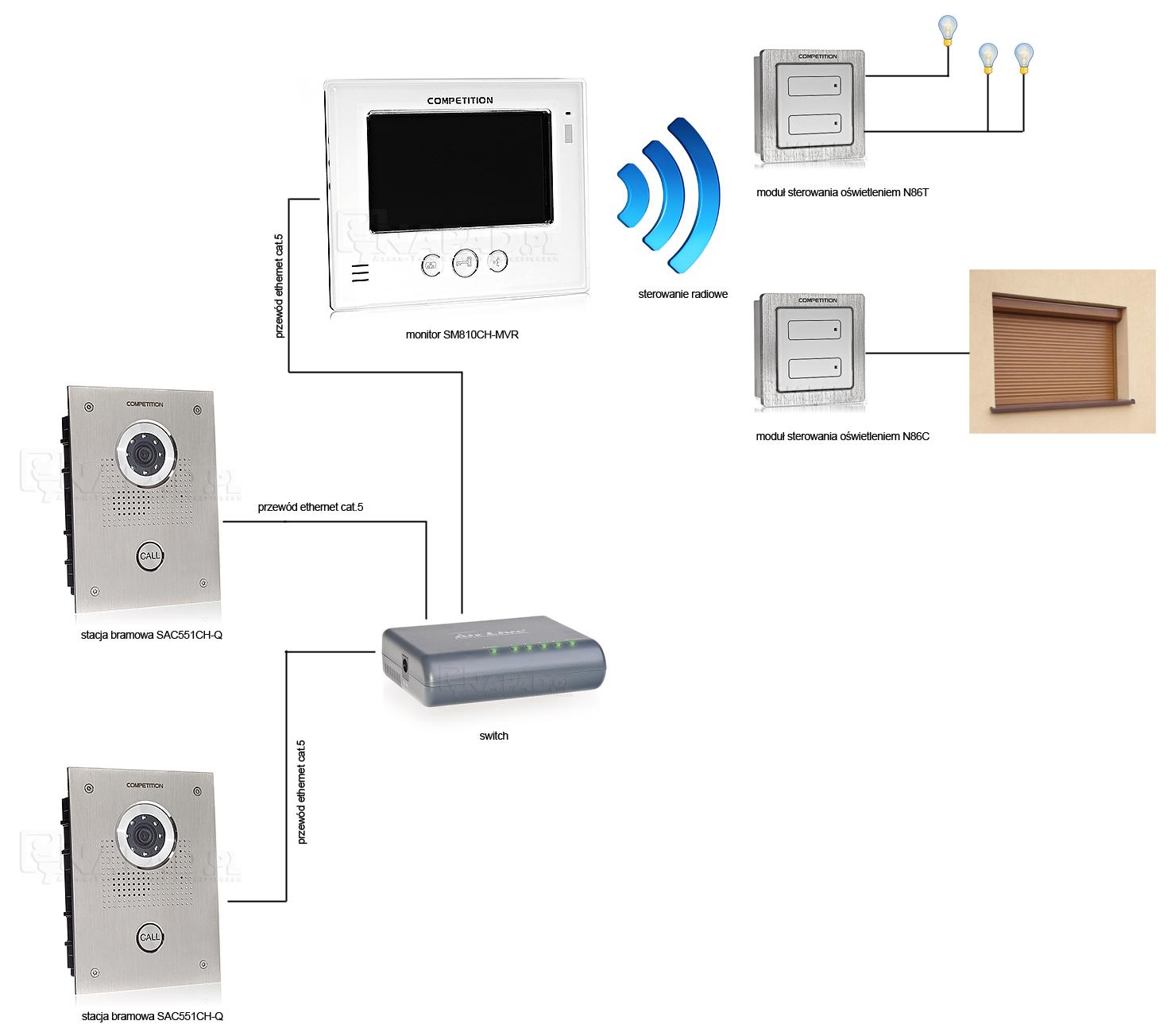 wideodomofonowy schemat ideowy