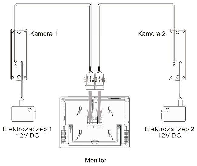 wideodomofony MC 820c